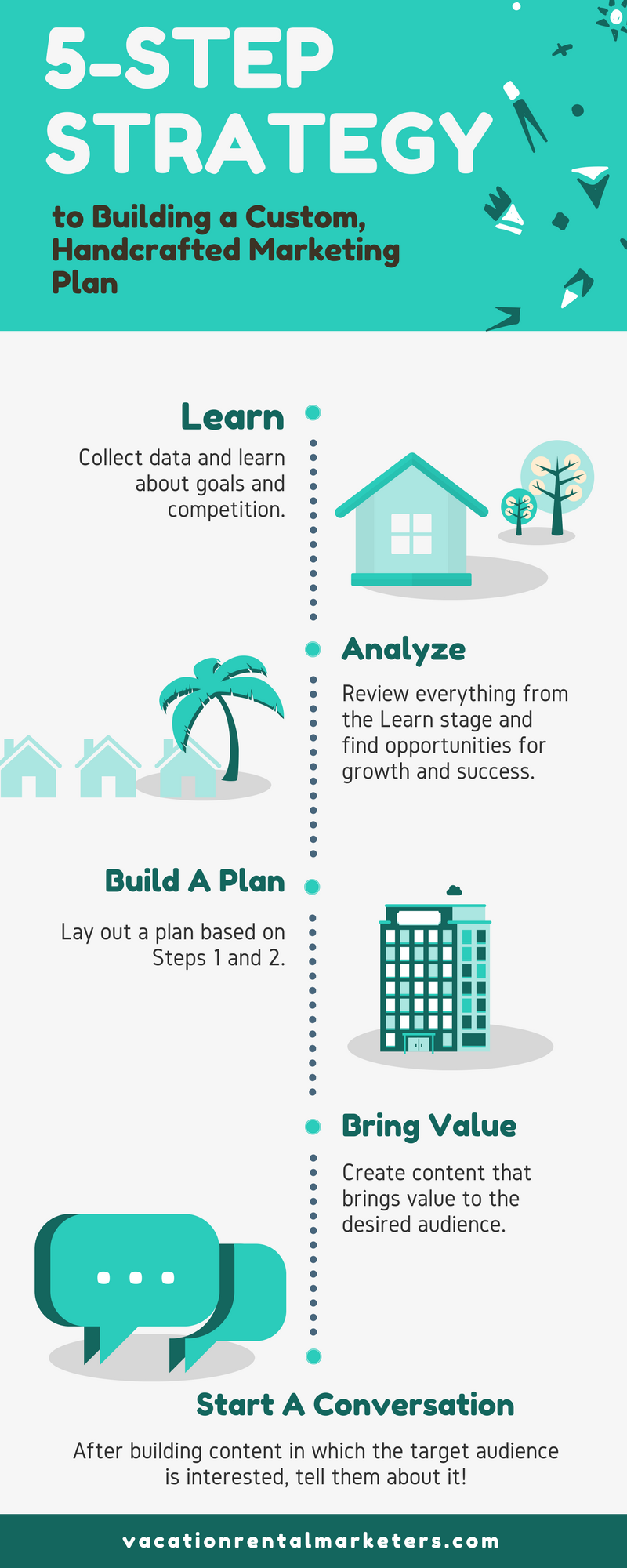 5-Step Marketing Strategy Infographic