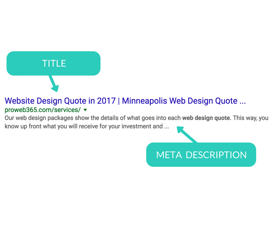 Example Appearance of Meta Title and Descriptions in Search Results