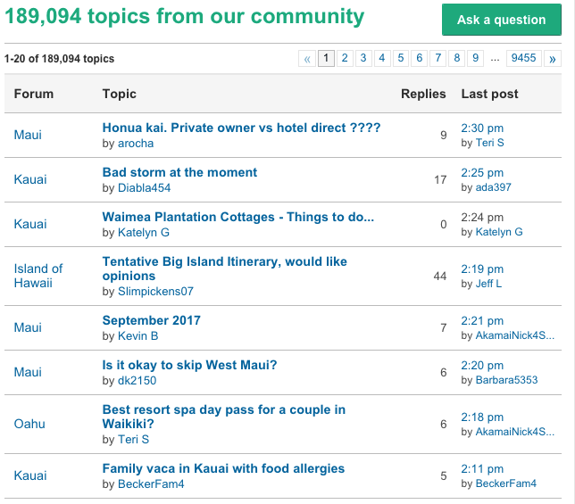 Example of an Online Travel Forum